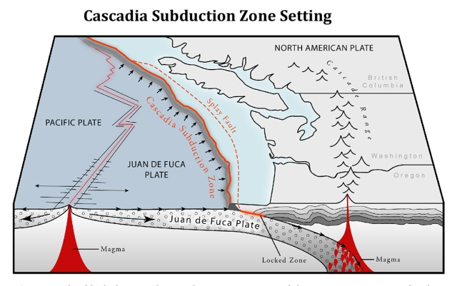DOGAMI TIM-Coos-09, Plate 1: Local-source (Cascadia Subduction Z